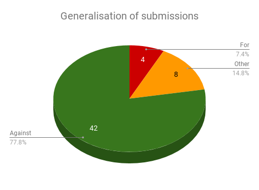 submission-pie-4