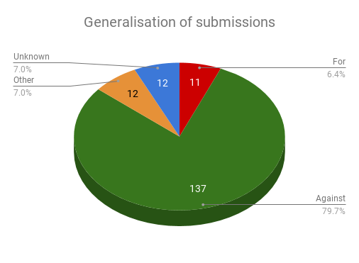 submission-pie-7